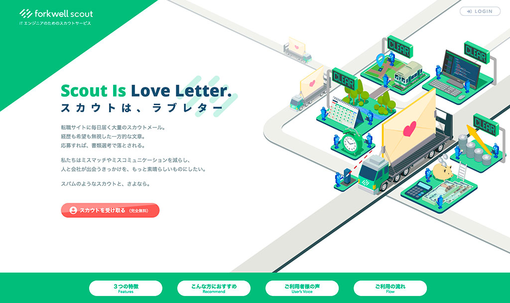 Forkwell Scoutの公式サイト