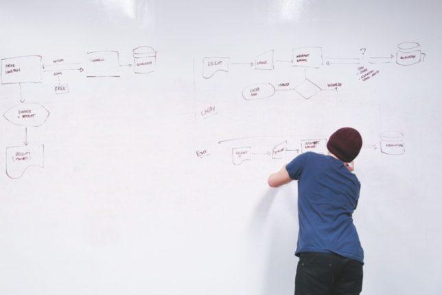 ロードマップを描くイメージ