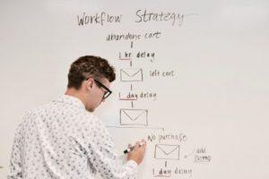 《番外編》Webマーケターの1日|Web通販マーケティング部の仕事の流れと働き方