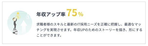 年収アップ率75%